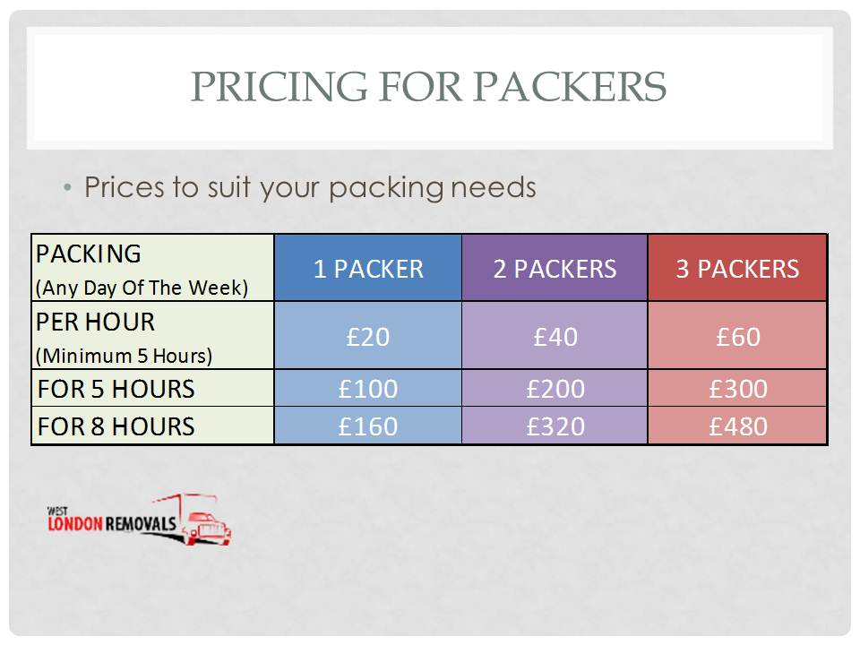 Pricing For Packers From West London Removals