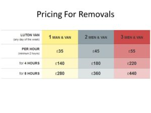 Pricing For Removals