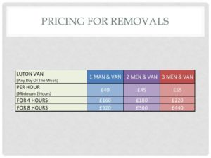 Pricing For West London Removals